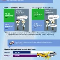 Social Media Market Share 2013 | Visual.ly